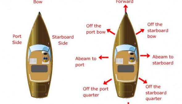 boat definition